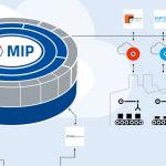 Neue Partner für das MIP-Ökosystem