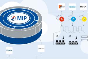 Bild: MPDV Mikrolab GmbH