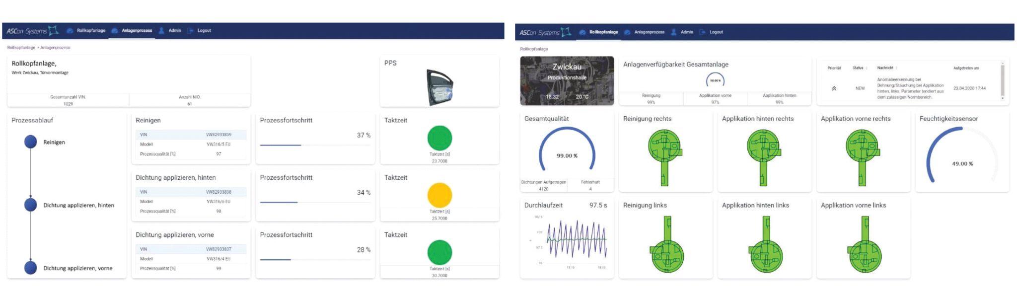Digitaler Zwilling einer Montageanlage (Bild: ASCon System GmbH)