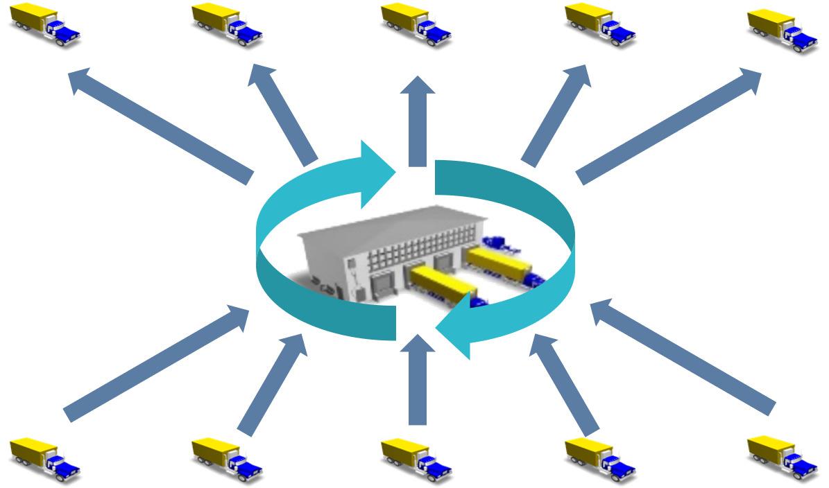 Individuelle Ein- und Auslagerungsstrategien sowie eine optimierte Identifikation geeigneter Lagerplätze unterstützen eine schnelle Abwicklung der operativen Warehousing-Prozesse. (Bild: Consilio GmbH)